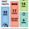 HamiltonLRT-FastFacts